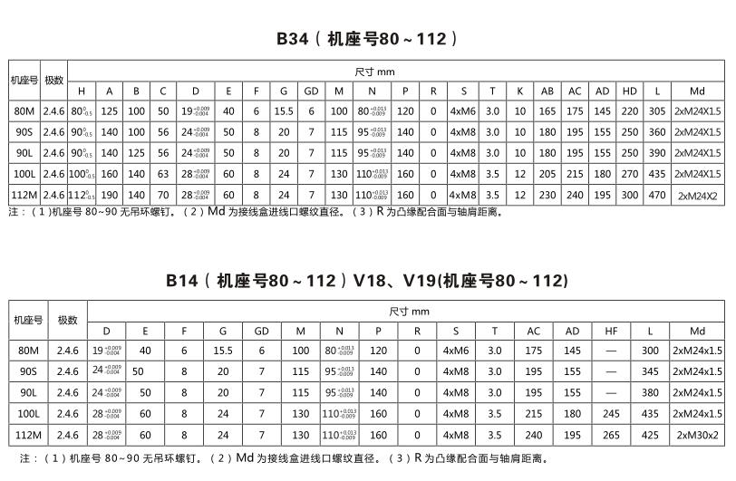YE3超高效率三相异步电动机